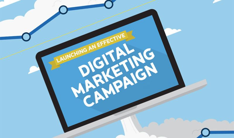A Complete Guide for an Effective and Successful Internet Marketing Campaign